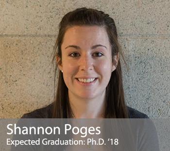 Shannon-Poges